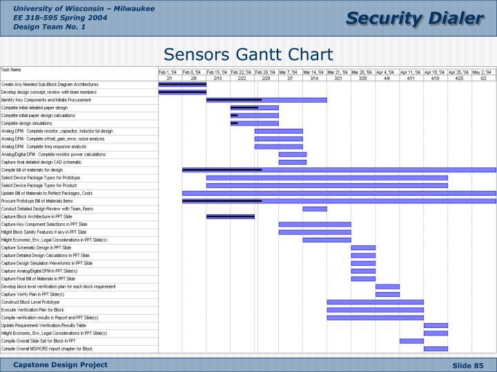 Sensors Gantt Chart