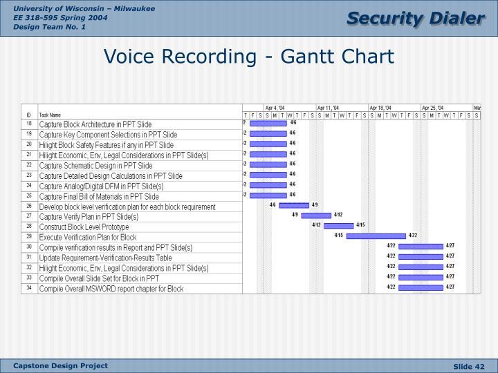 Voice Recording - Gantt Chart