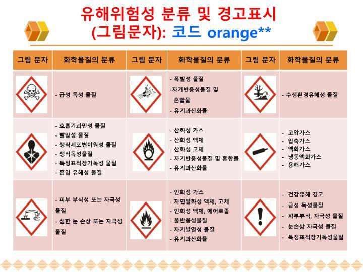 유해위험성 분류 및 경고표시