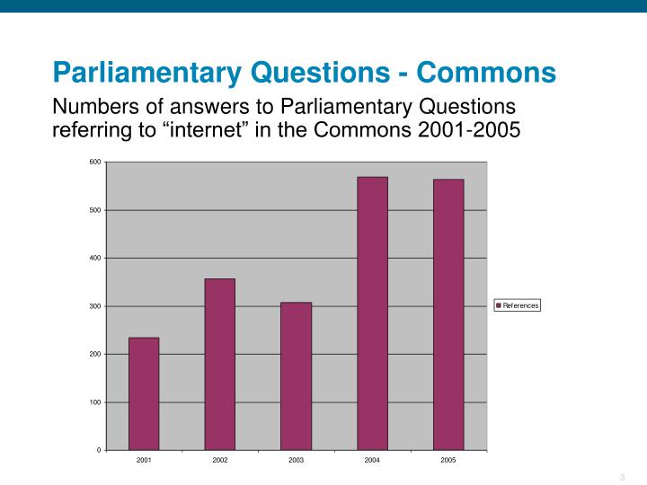 Parliamentary Questions - Commons