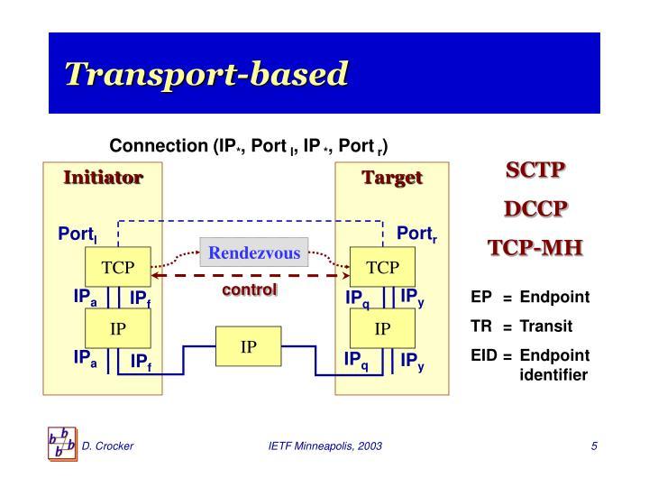 Transport-based