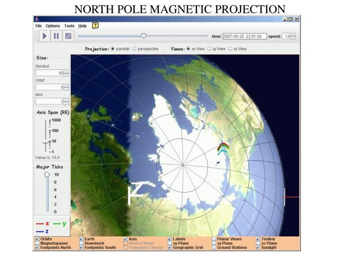 NORTH POLE MAGNETIC PROJECTION