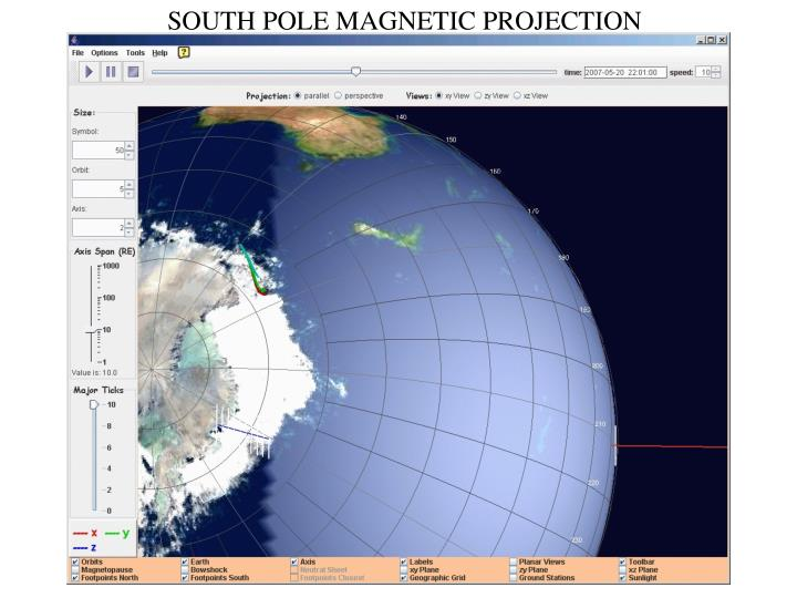 SOUTH POLE MAGNETIC PROJECTION