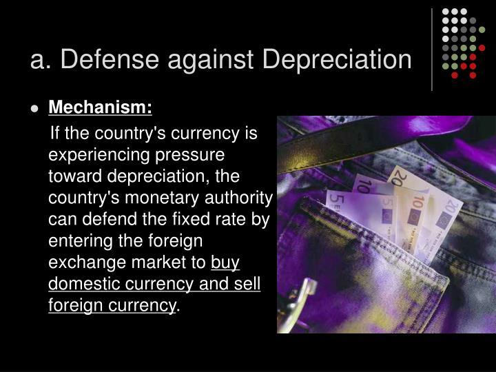 a. Defense against Depreciation