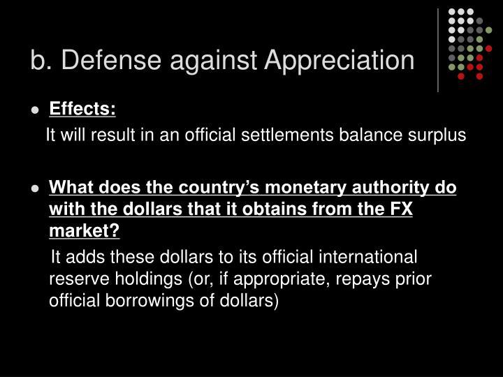 b. Defense against Appreciation