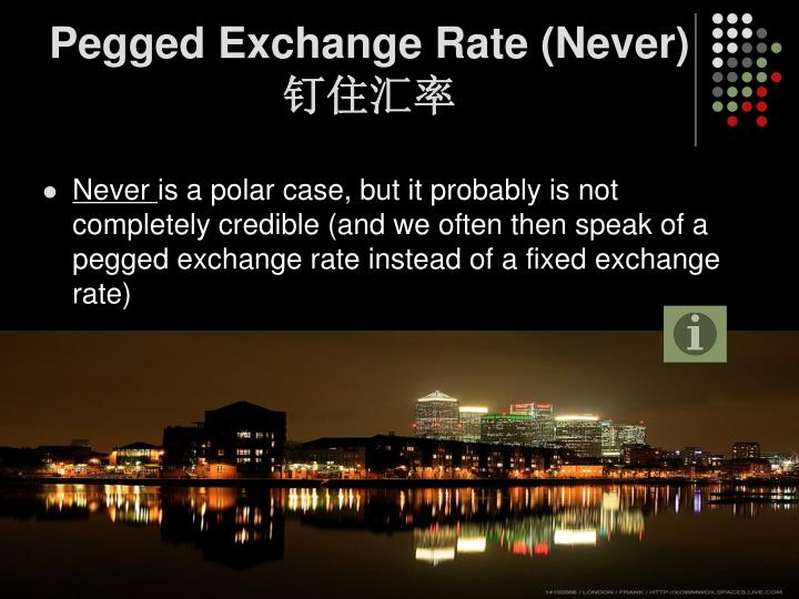 Pegged Exchange Rate (Never)