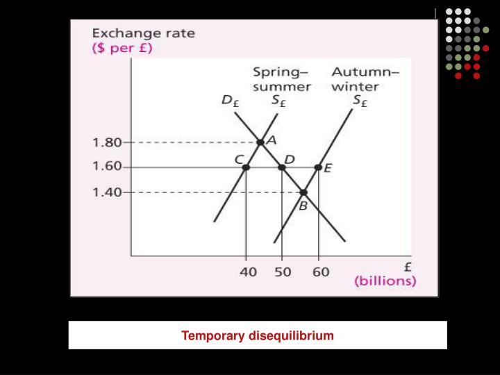 Temporary disequilibrium