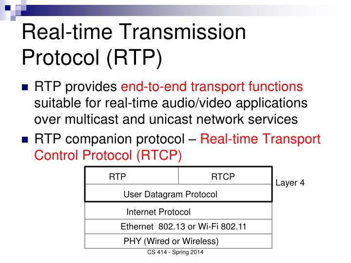Real-time Transmission Protocol (RTP)