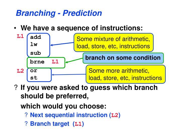 Branching - Prediction