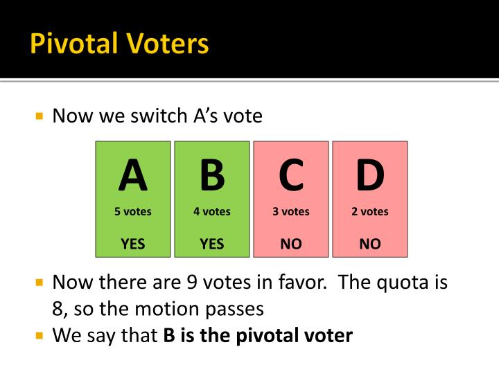 Pivotal Voters