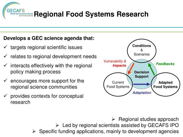 Regional Food Systems Research