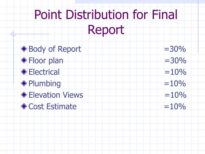 Point Distribution for Final Report