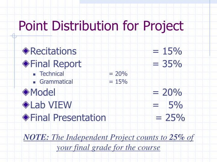 Point Distribution for Project