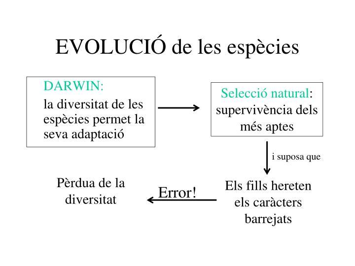 EVOLUCIÓ de les espècies