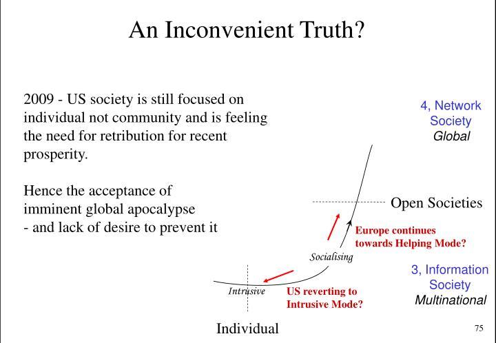 An Inconvenient Truth?