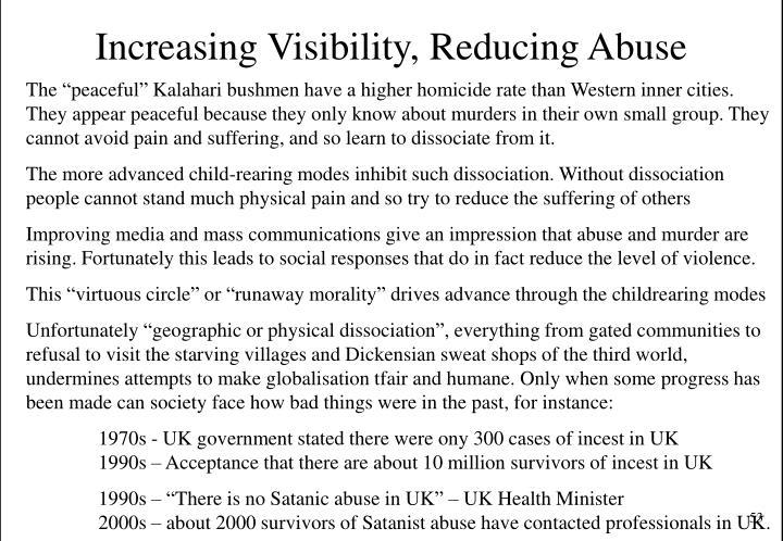 Increasing Visibility, Reducing Abuse