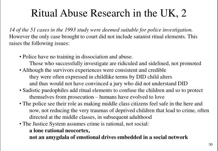 Ritual Abuse Research in the UK, 2