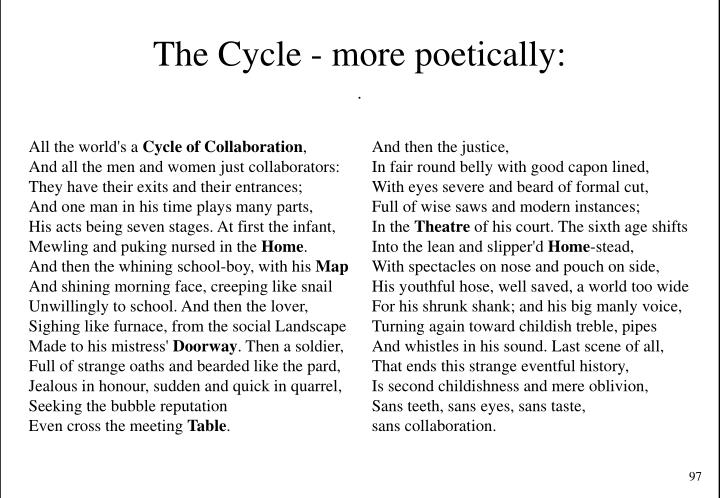 The Cycle - more poetically: