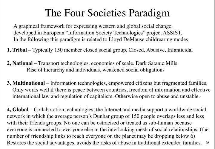 The Four Societies Paradigm