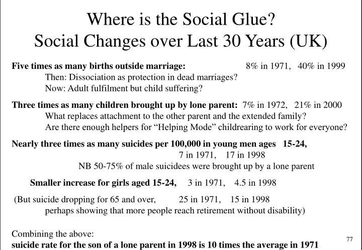 Where is the Social Glue?