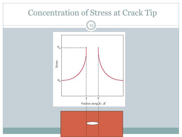 Concentration of Stress at Crack Tip