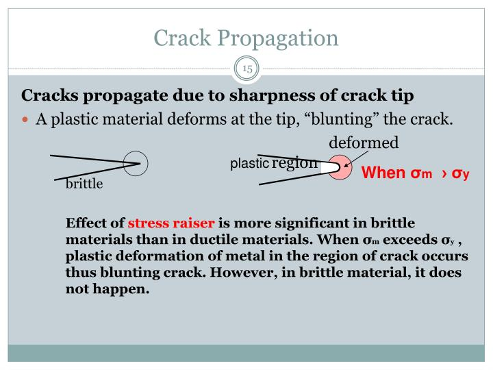 Crack Propagation