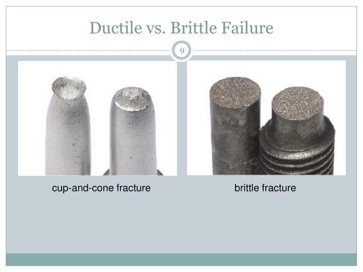 Ductile vs. Brittle Failure