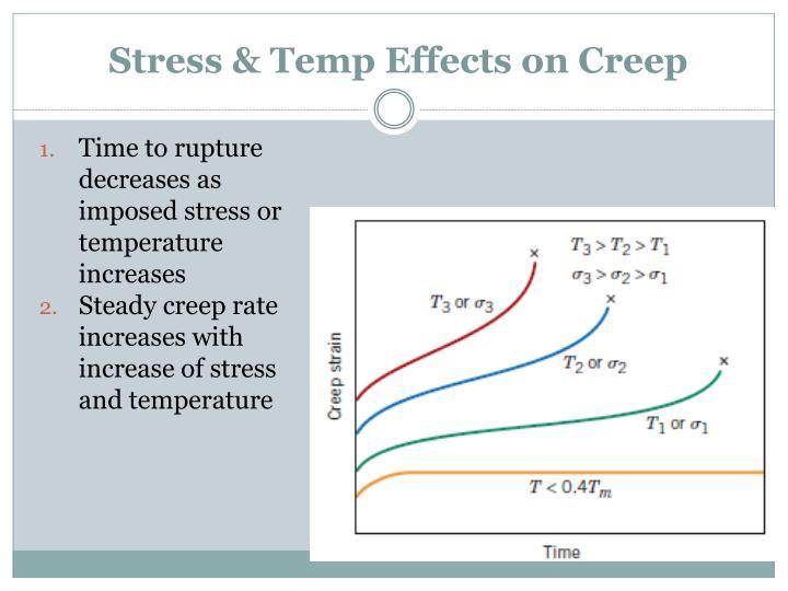 Stress & Temp Effects on Creep