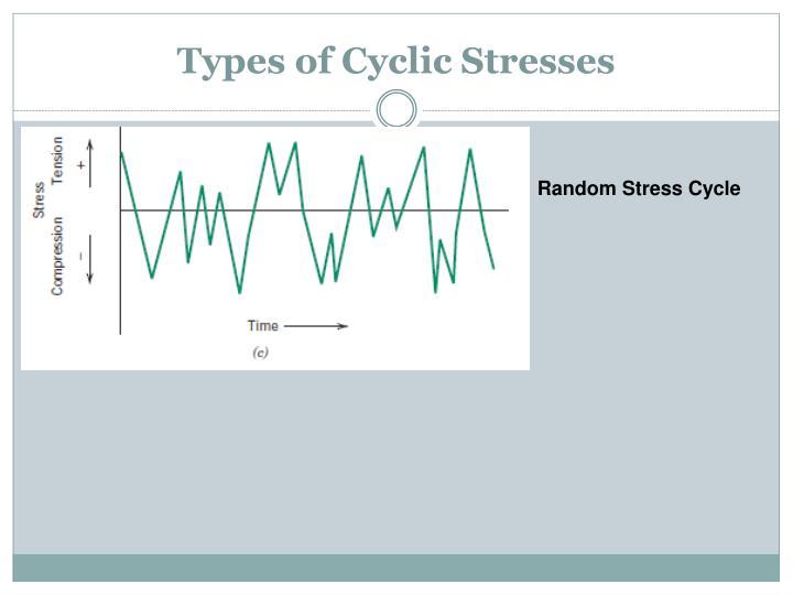 Types of Cyclic Stresses