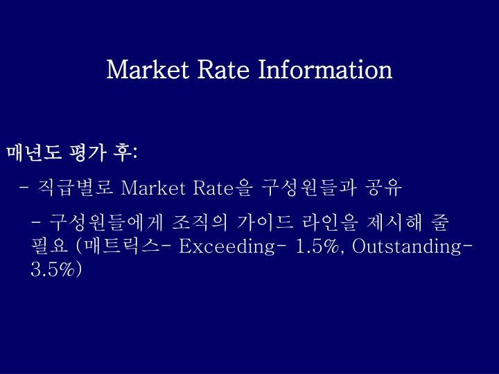 Market Rate Information