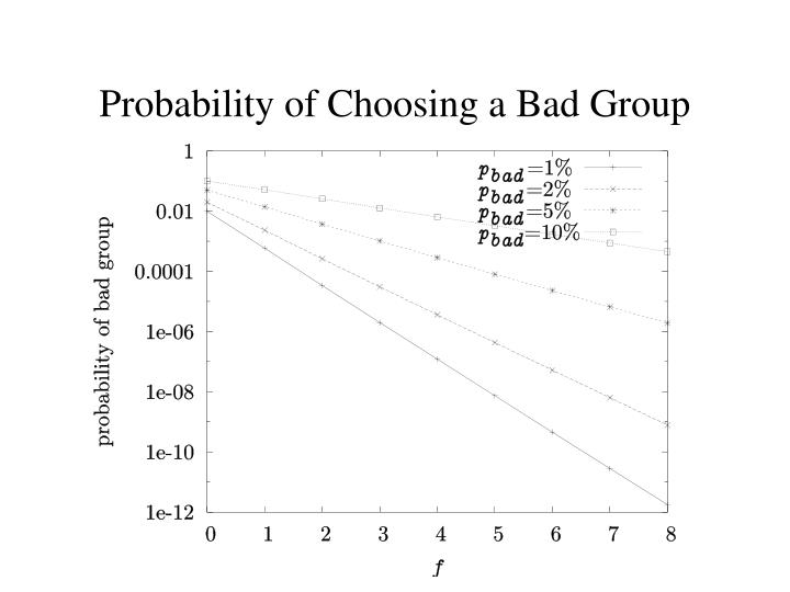 Probability of Choosing a Bad Group