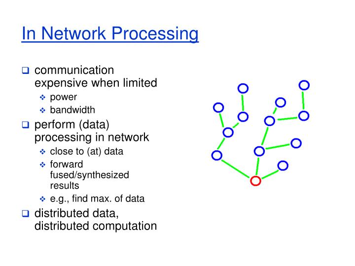 In Network Processing