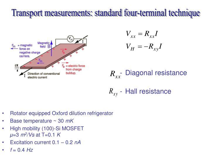 Transport measurements: standard four-terminal technique