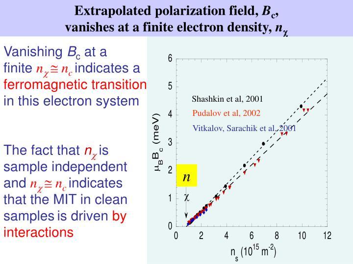 Extrapolated polarization field,