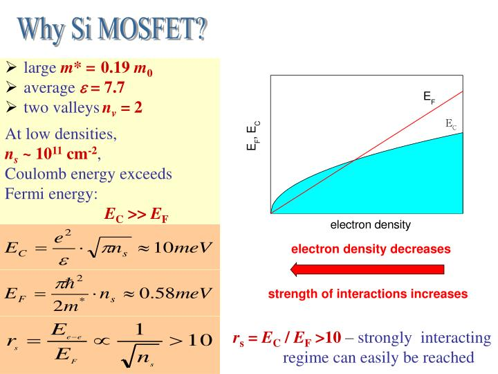 Why Si MOSFET?