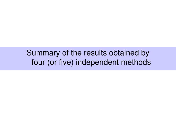 Summary of the results obtained by