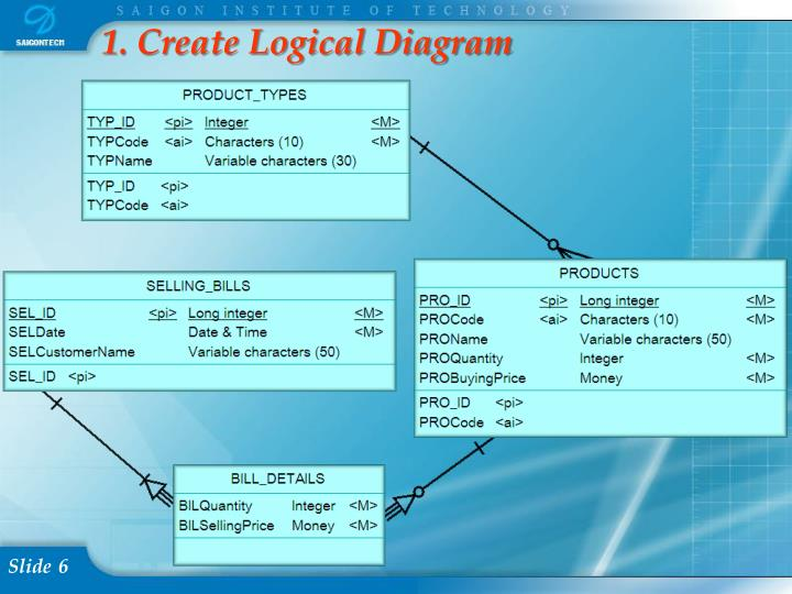 1. Create Logical Diagram