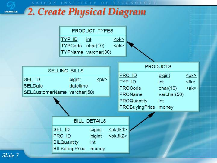 2. Create Physical Diagram