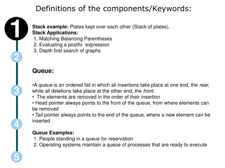 Definitions of the components/Keywords: