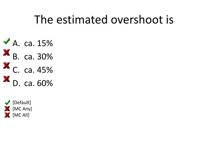 The estimated overshoot is