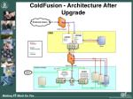 coldfusion architecture after upgrade