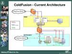 coldfusion current architecture