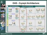 oas current architecture