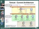 tomcat current architecture