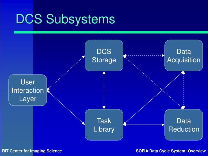 DCS Subsystems