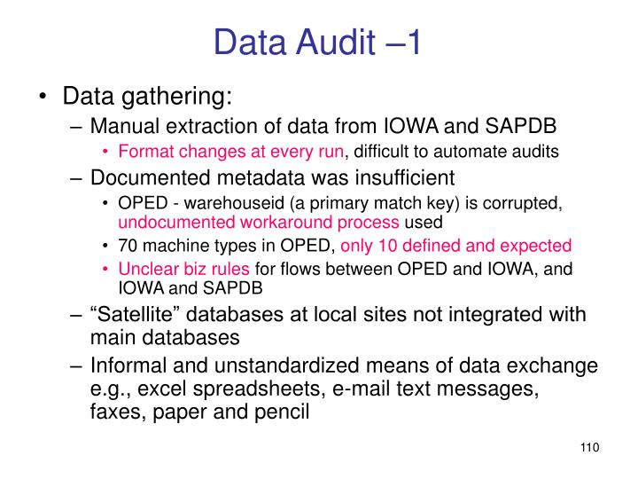 Data Audit –1