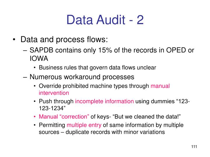 Data Audit - 2