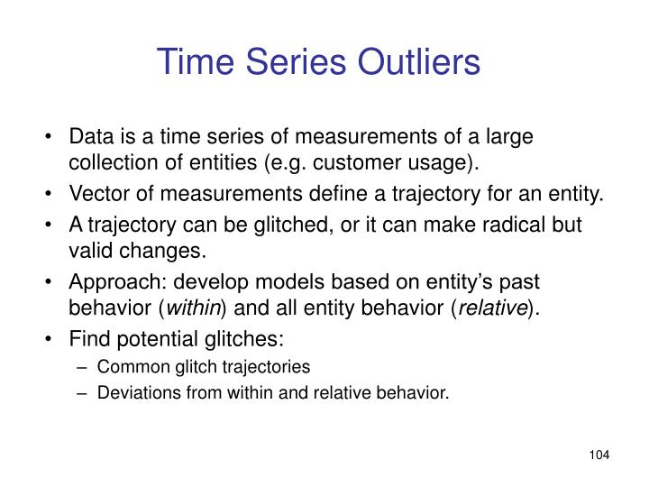 Time Series Outliers