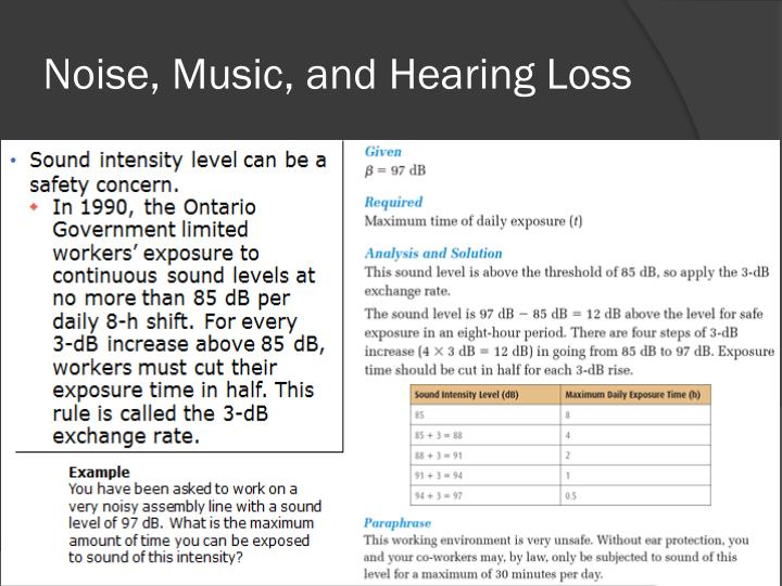 Noise, Music, and Hearing Loss