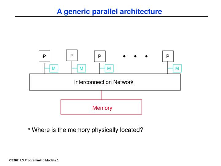 A generic parallel architecture
